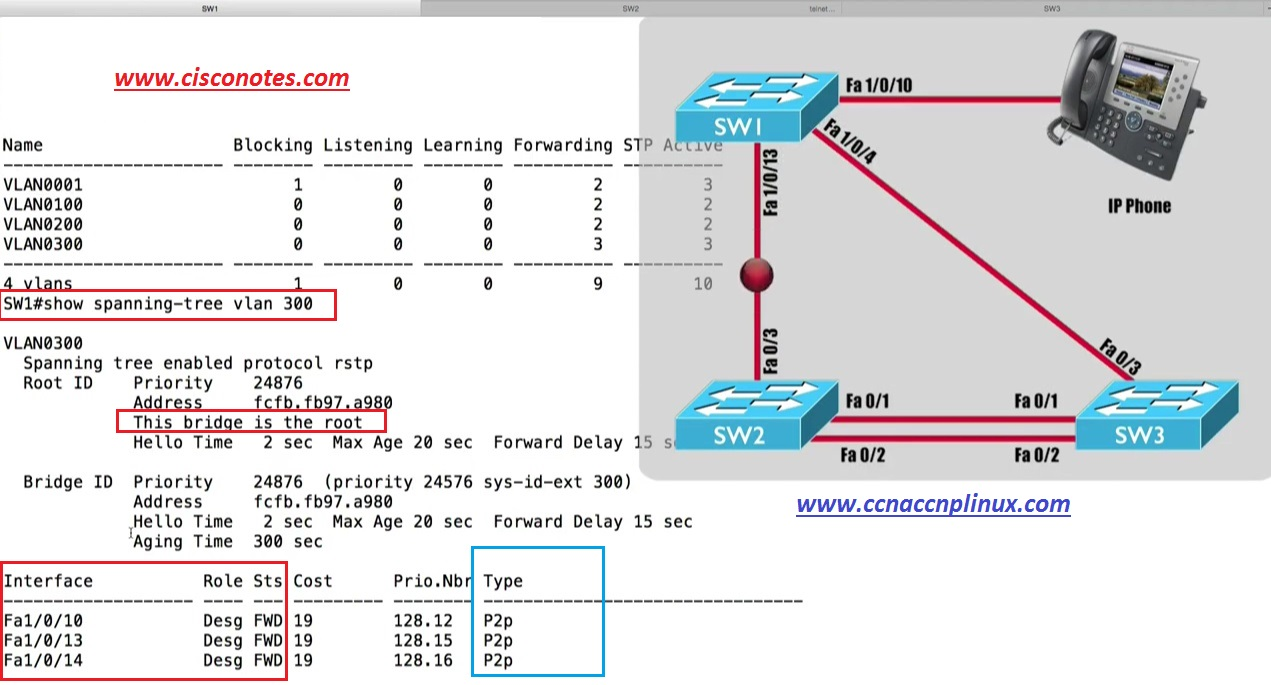 network configuration in linux pdf