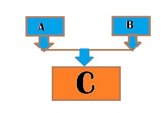 Types Of Inheritance   1.single Inheritance 2.Multi-level Inheritance 3.Multiple Inheritance 4.Hierarchical  Inheritance 5.Hybrid  Inheritance,thejavaxpert blog, thejavaxpert.blogspot.com, Piyush Dabhi blog, Dabhi Piyush blog, TheJavaXpert blogger owner name,  Java all info, java master, java manual, java Expert, Java Best information, Java New blog, JAVA, Piyush, Dabhi, piyush blog, Pkdabhi,  Gurukul blog, BCA, BCA best knowledge, IT, IT knowledge,  language, OOP concept, Full OOP languages name, All java program, Core java, Core Java Interview, Java Knowledge, JAVA language, Full Object oriented languages, Java nice info, Java best knowledge, Java Master, Java  java,, My java, javazone, Java game programming, java programs, java GUI, Java Blog, Top 10 java blog, javaxpert is the best blog, Java new blog list,  java top 10 blog, java top website, java top web, java,Control statement,Java token,Pk dabhi,techno pk,JAVA hindi,java in gujrati, java in all language,java cool knowladge Java world, java info blog, java technology,J2ee,J2ee java,J2me,java 2 standard edition,Inheritance in java,Difference between Static And Non-Static MembersStatic Versus Non-Static Member,Constructor in JavaConstructor,Finalize() MethodFinalize() Method,The Basic Concept of OOP(Object Oriented Programming)Basic Concept of OOP ,How to get values from userCommand line argument,Array In JavaArray,Control StatementControl statement,Type Casting/ Type Conversion in JavaType casting ,java OpearatorsJava Basic perators, Operators of Java,Java TokenJava Token, Java Tokens,Data TypeDatatype,How to set path in Java?SetPath In Java ,Compiling And Executing Basic Java ProgramExecutin Basic Java Program,What Is JavaWhat is java?,JVM, JRE, Difference between JVM and JREJVM ,Discussion of JDK(Java Development Kit)JDK,C++ V/S JavaCPP v/s Java,Features/Advantages Of JavaFeatures of Java ,History Of JavaHistory of Java