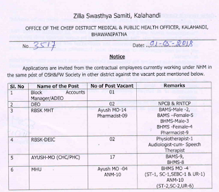 Zilla Swasthya Samiti Kalahandi Recruitment 2018, Question Papers & Syllabus