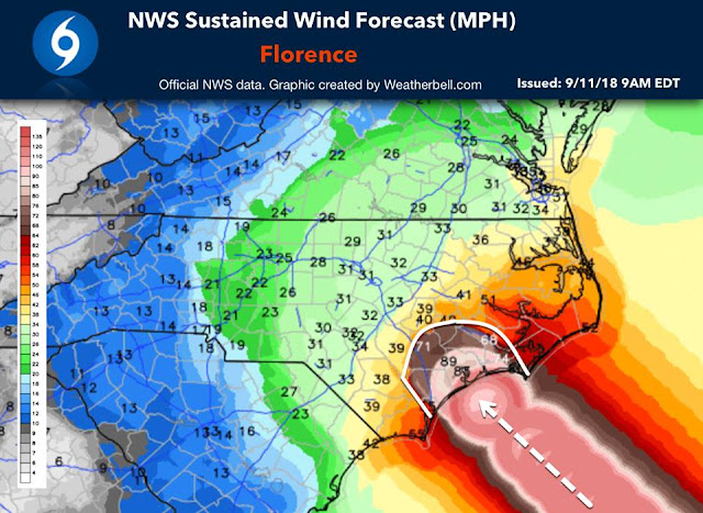 hurricane florence dick