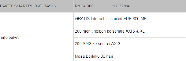 Paket Internet Unlimited Tanpa FUP