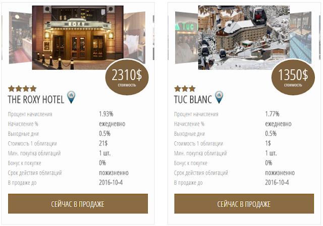 hotel-travel отзывы