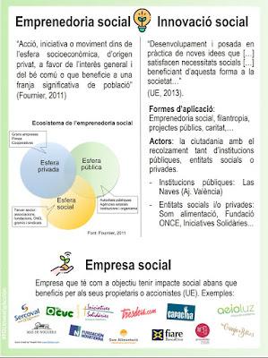 Emprenedoria social