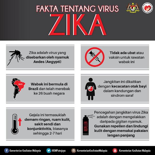 Bahaya Virus Zika