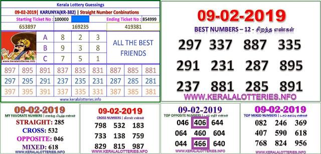 Karunya KR-382 Kerala lottery abc guessing by keralalotteries.info