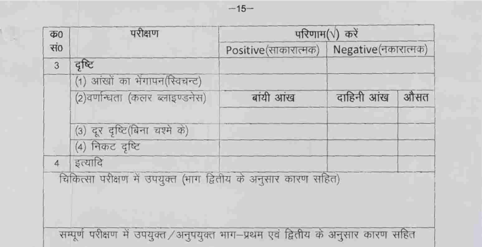 UP Police Medical Test in Hindi- Complete Details | UP SI, Constable
