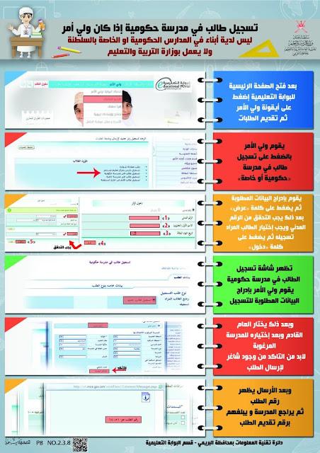 خطوات تسجيل طلاب الصف الاول الأساسي بالبوابة التعليمية