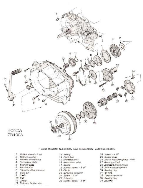 Free Hyundai Getz Service Manual 813349