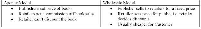 Agency vs. Wholesale
