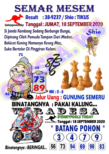 Kode syair Hongkong Sabtu 19 September 2020 2