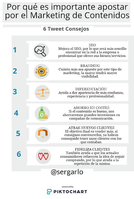 Contenidos, marketing, infografía, infographic, apostar,