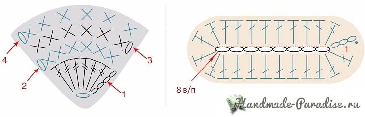 Схемы вязания мордочки львенка