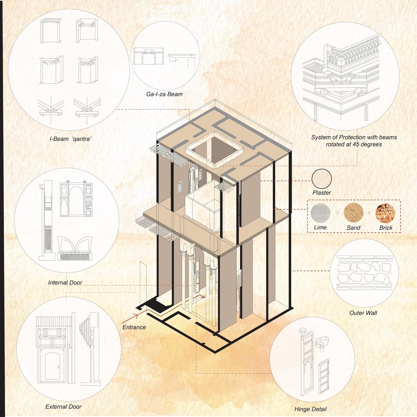 folkrooms napassorn mint s vernacular architecture study morocco