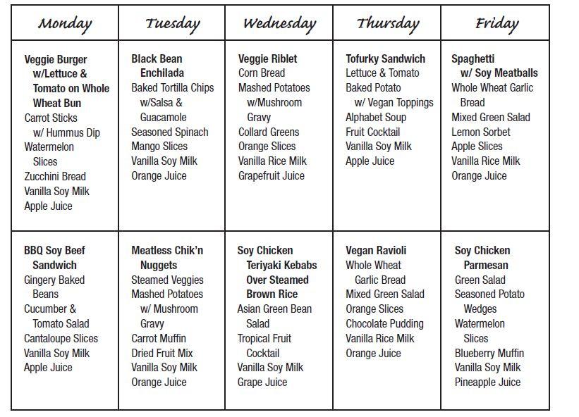 Making School Lunches Healthy: Healthy Menu Sample