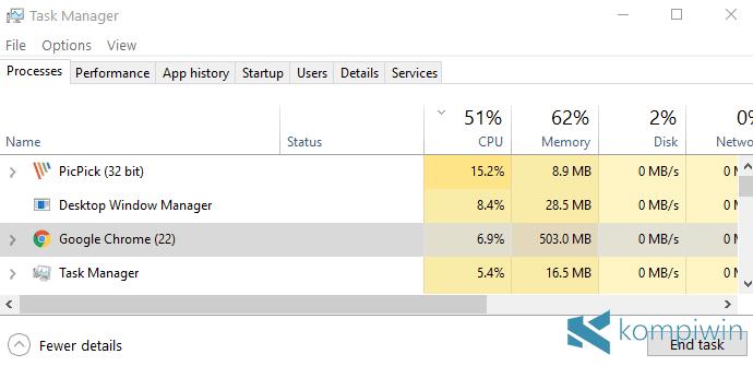 CPU adalah bagian komputer yang secara teknis paling penting 5 Cara Mengatasi CPU Usage 100% yang Bikin Laptop Panas