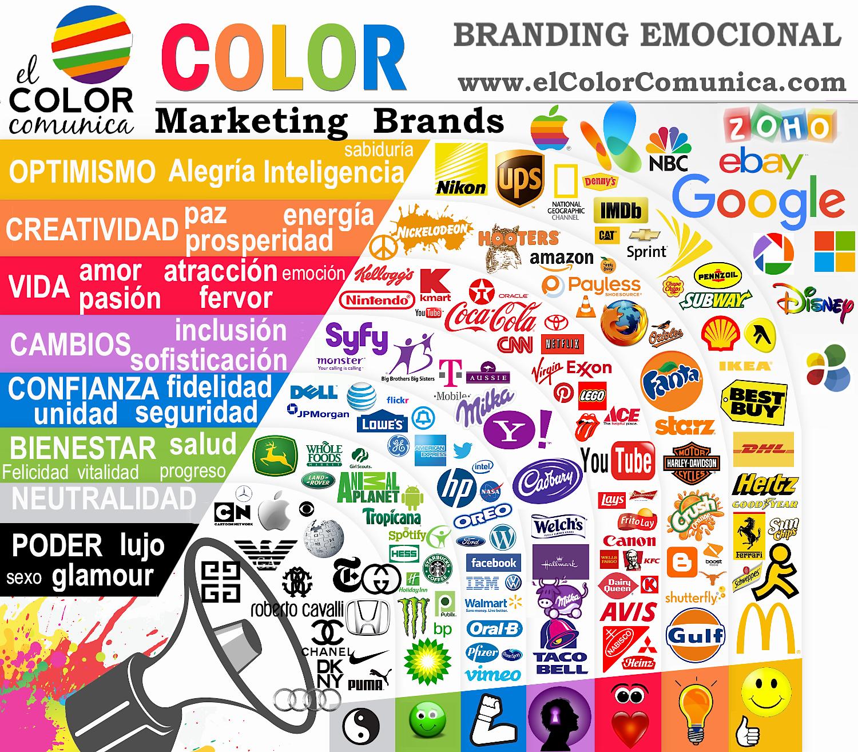 infografa sobre los colores pantone de los aos al