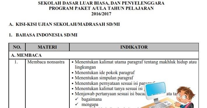 Download Kisi Kisi Ujian Sekolah Us Untuk Jenjang Sd