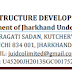 Post of Manager (Legal) in JUIDCO (A Government of Jharkhand Undertaking) - last date 19/01/2019