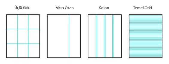 grid tipografik sistemi