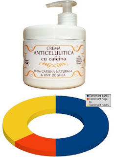 pareri-crema-anticelulitica-cu-cafeina-unt-kosmo-oil