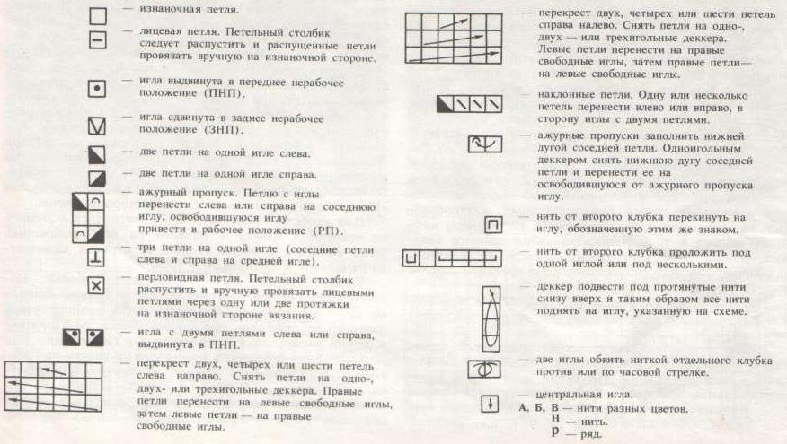 вязание на машине Silver Reed условные обозначения на схемах узоров