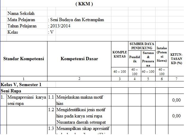 Contoh Format KKM ( Kriteria Kelulusan Minimal )