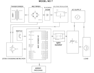 Rj45 Socket Wiring Diagram Wiring furthermore Straight Through Cable Wiring likewise Cat 5e Wiring likewise Dc Power Extender further Wall  work Rack. on cat5e wiring diagram uk