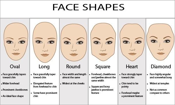Hair Style On Face