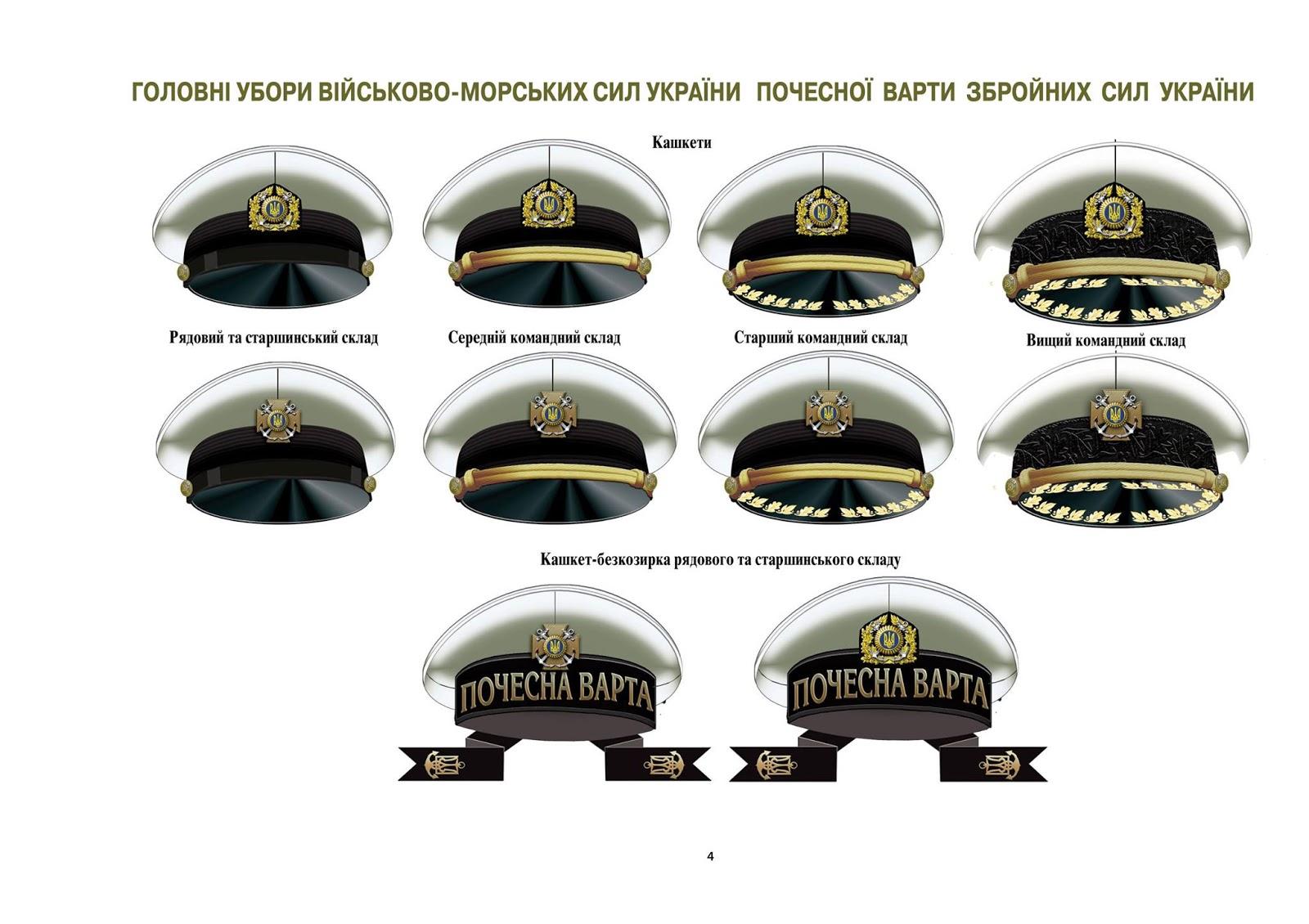 Головні убори, кашкети ВМС