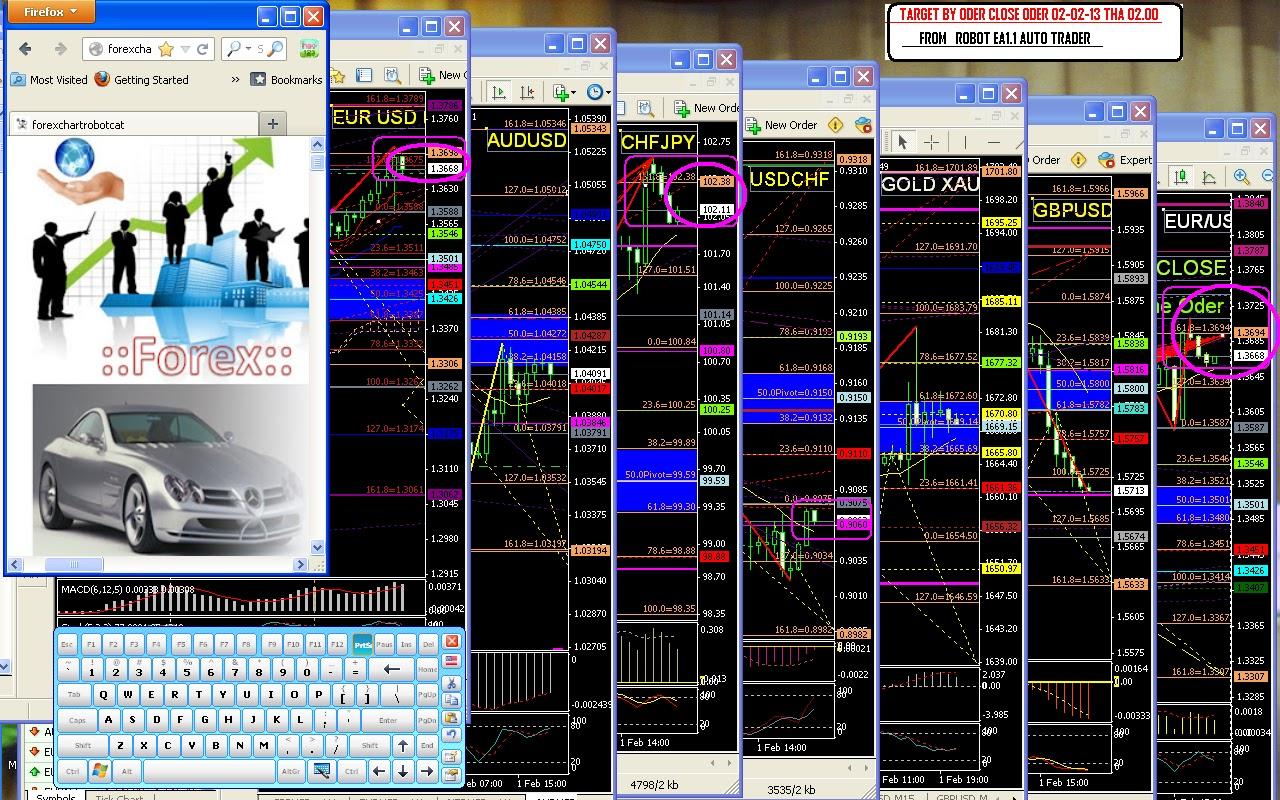 Kisah sukses trader forex