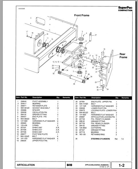 Free Automotive Manuals: SUPERPAC COMPACTION MODEL 8410