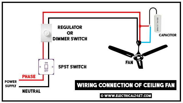 Strange How To Install Ceiling Fan Wiring Database Ittabxeroyuccorg
