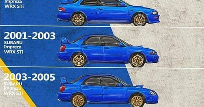 Mustang Vs Camaro >> MUSCLE CAR COLLECTION : Subaru Impreza WRX STi From ...