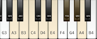 Melodic minor scale on key A