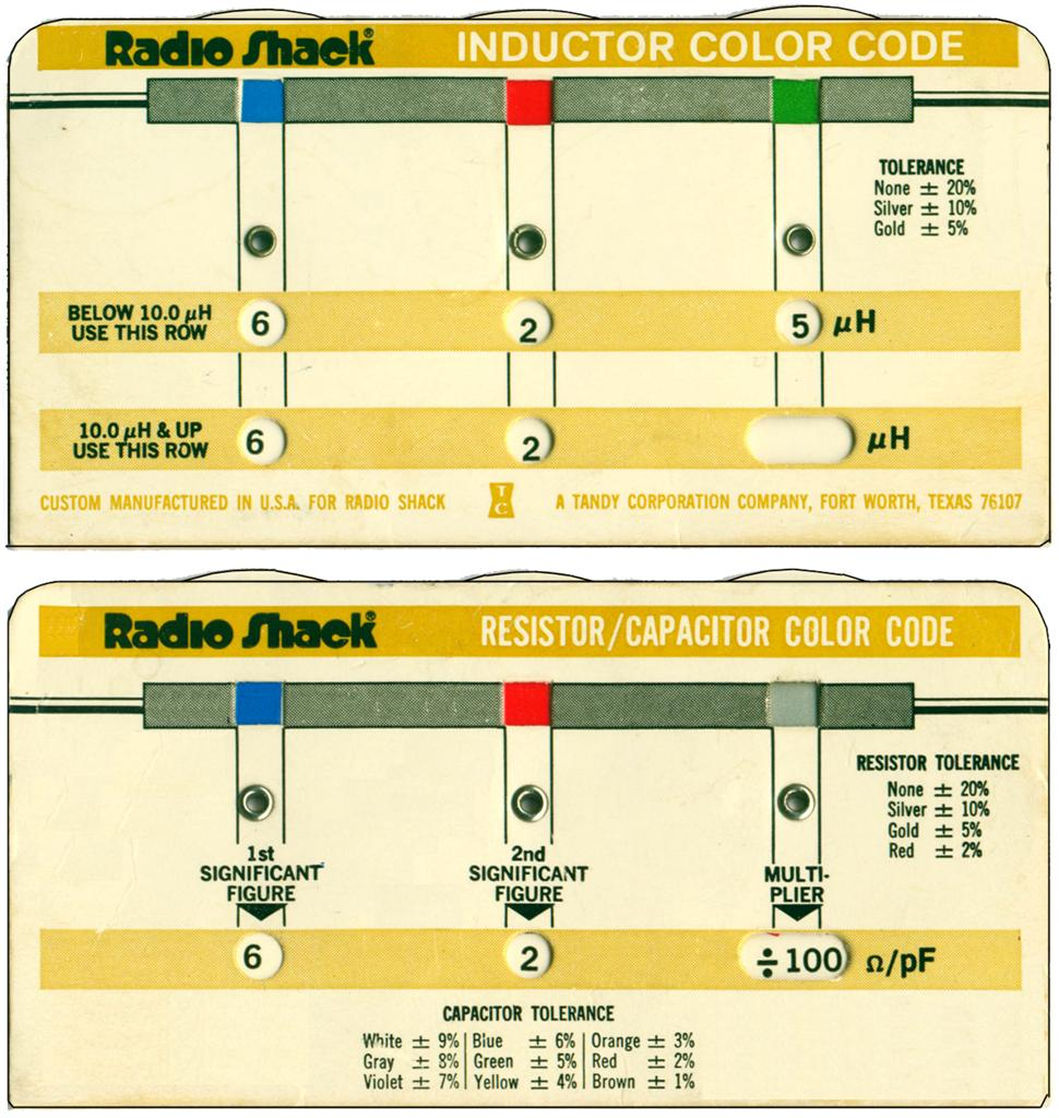 Coil32 - Color coding of choke coils  Inductance Color Code Calculator