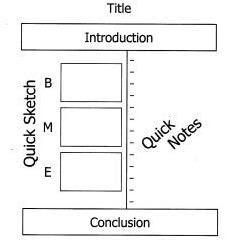 help improve your child s reading and writing how to write a  how to organize a personal narrative essay