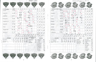 Lynx vs. SkyChiefs, 08-25-07