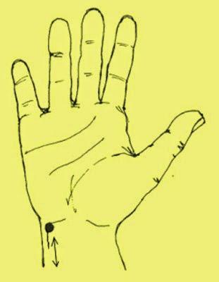 Punto de digitopuntura