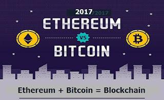 Blockchain добавляет поддержку Эфириума(Ethereum)