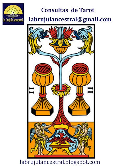 2 de copas Tarot de Marsella