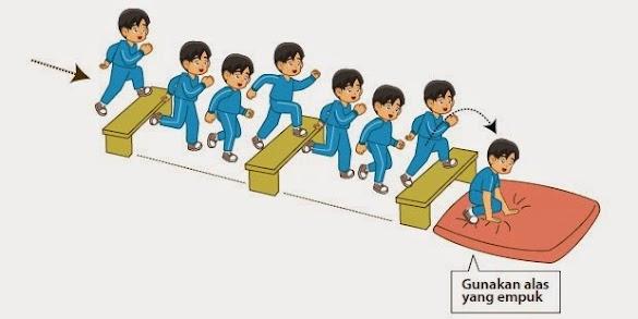Teknik Dasar Cara melakukan Latihan Lompat Jauh