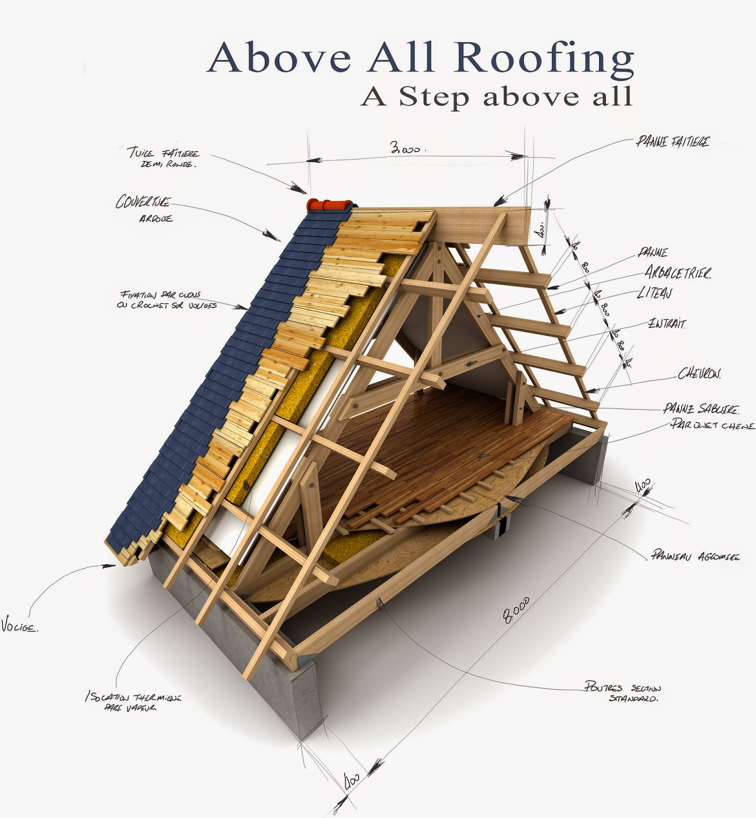 Above All Roofing 2014