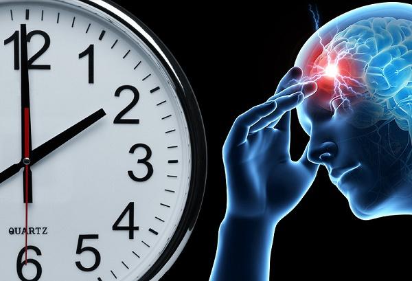 Migraine Headache Phases