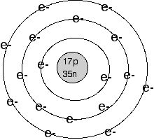 Krypton Bohr