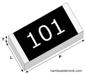 Pengertian Resistor, Simbol, Fungsi, Tipe dan Kode Warna