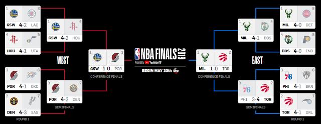https://www.nba.com/playoffs#/