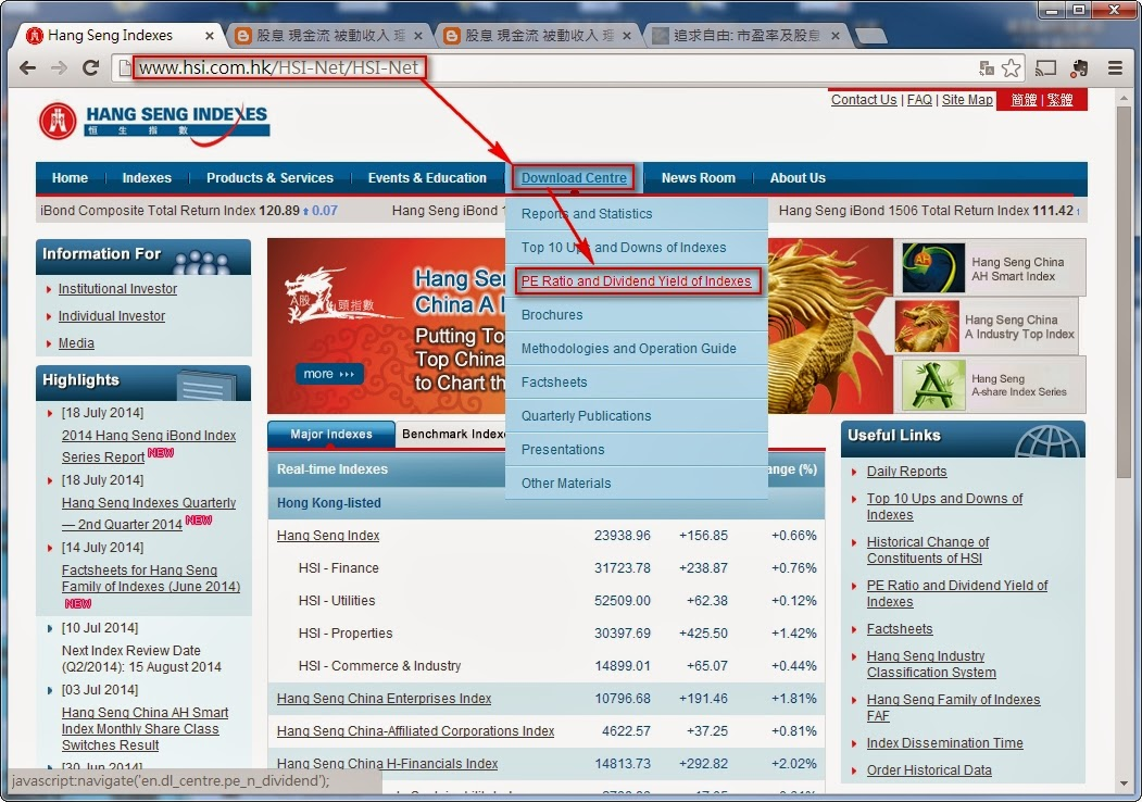 [FAQ061] 如何取得香港恆生指數的 PER(本益比)及DIV(殖利率) 歷史資料? @ tivo168_的投資理財_Excel_應用教學 :: 痞客 ...