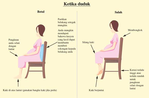 postur duduk bagi ibu hamil