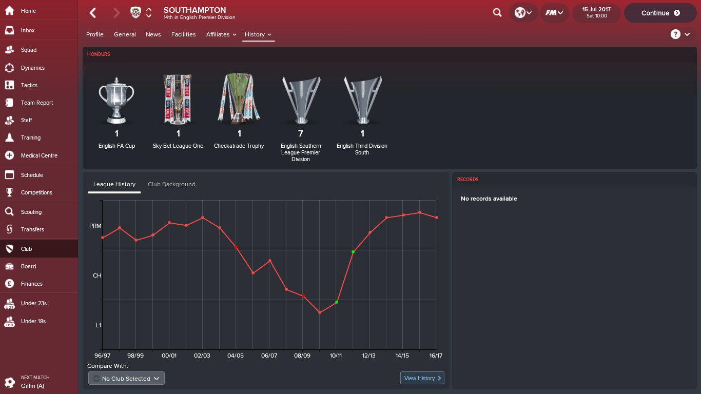 Southampton Club History