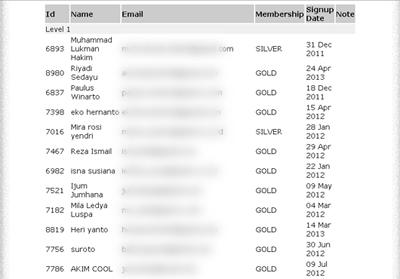 Rahasia Sukses Clickbank